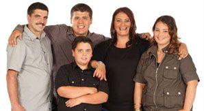 Famiglia ExtraLarge